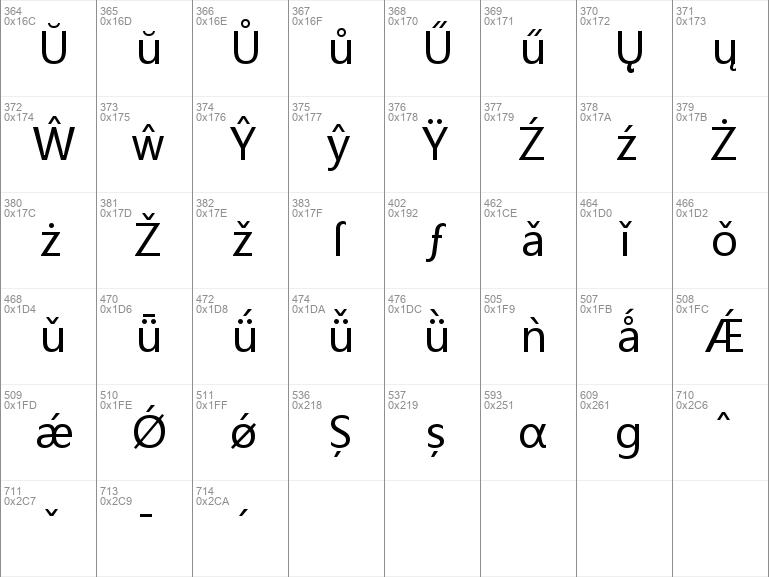 Microsoft Yahei Font License