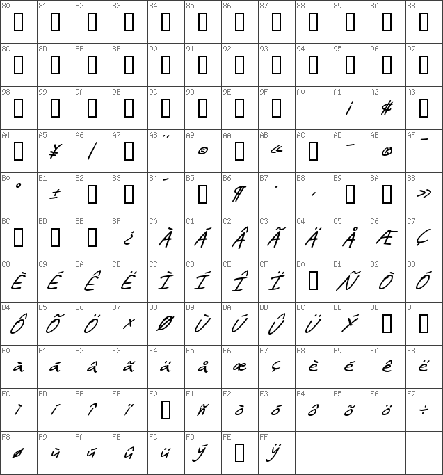 Char Unicode SF Scribbled Sans Bold Italic