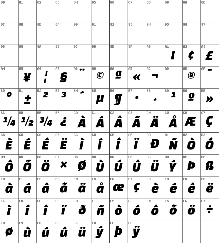 Char Unicode Changa One Italic