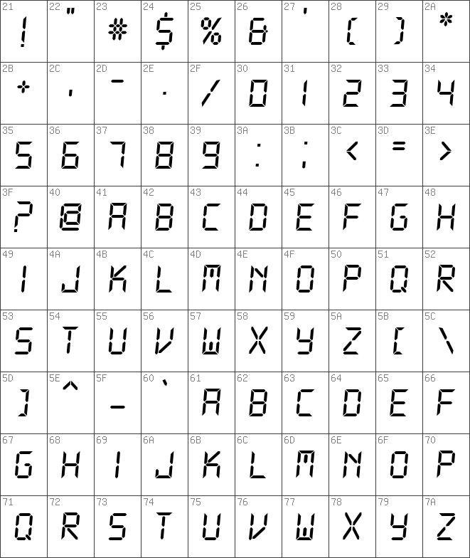 Download free DS-Digital Italic font | dafontfree net