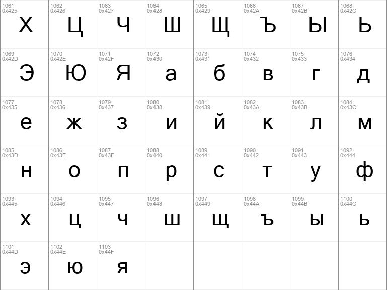 Download Free Microsoft Sans Serif Regular Font Dafontfree Net