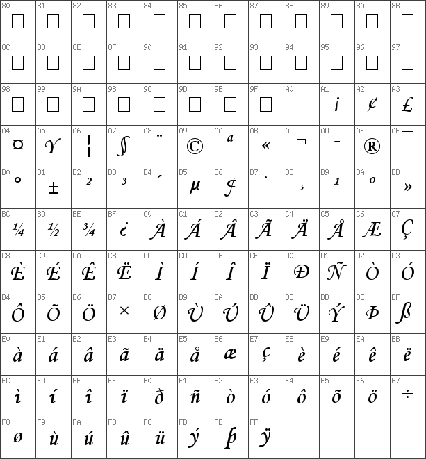Char Unicode Monotype Corsiva Regular