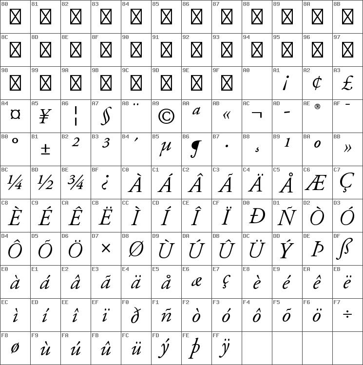 Download free Adobe Garamond Pro Italic font | dafontfree net