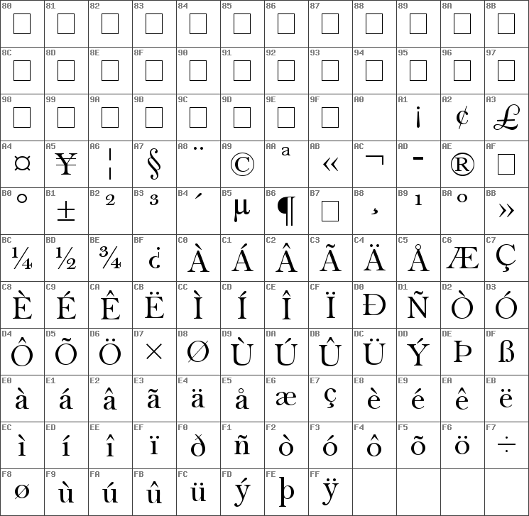 Char Unicode Bell MT Regular
