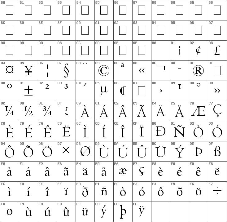 Centaur Font - Mentale resonanz methode