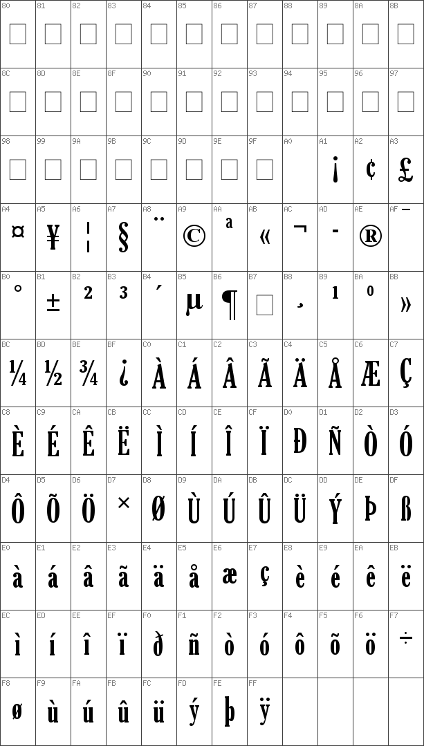Char Unicode Gloucester MT Extra Condensed Regular
