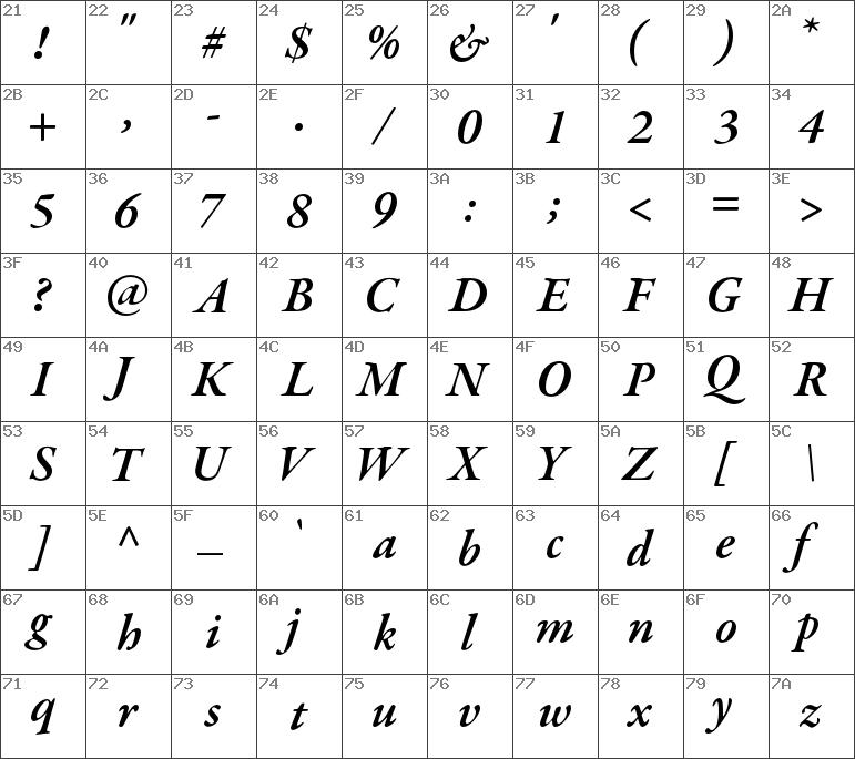 Download free Garamond Premier Pro Semibold Italic font | dafontfree net