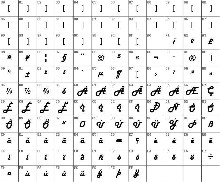 "Harlow solic italic font alphabet"" stock photo and royalty-free."