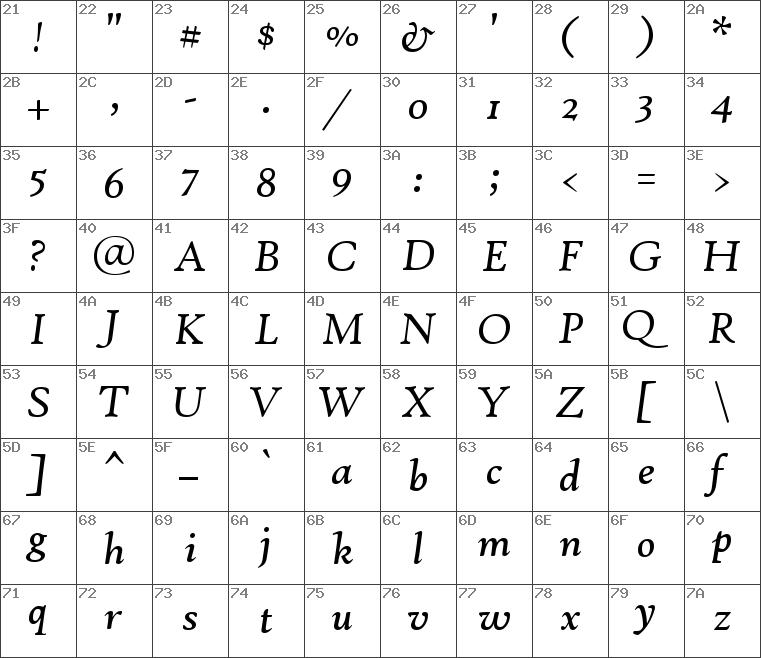 Download free High Tower Text Italic font | dafontfree net