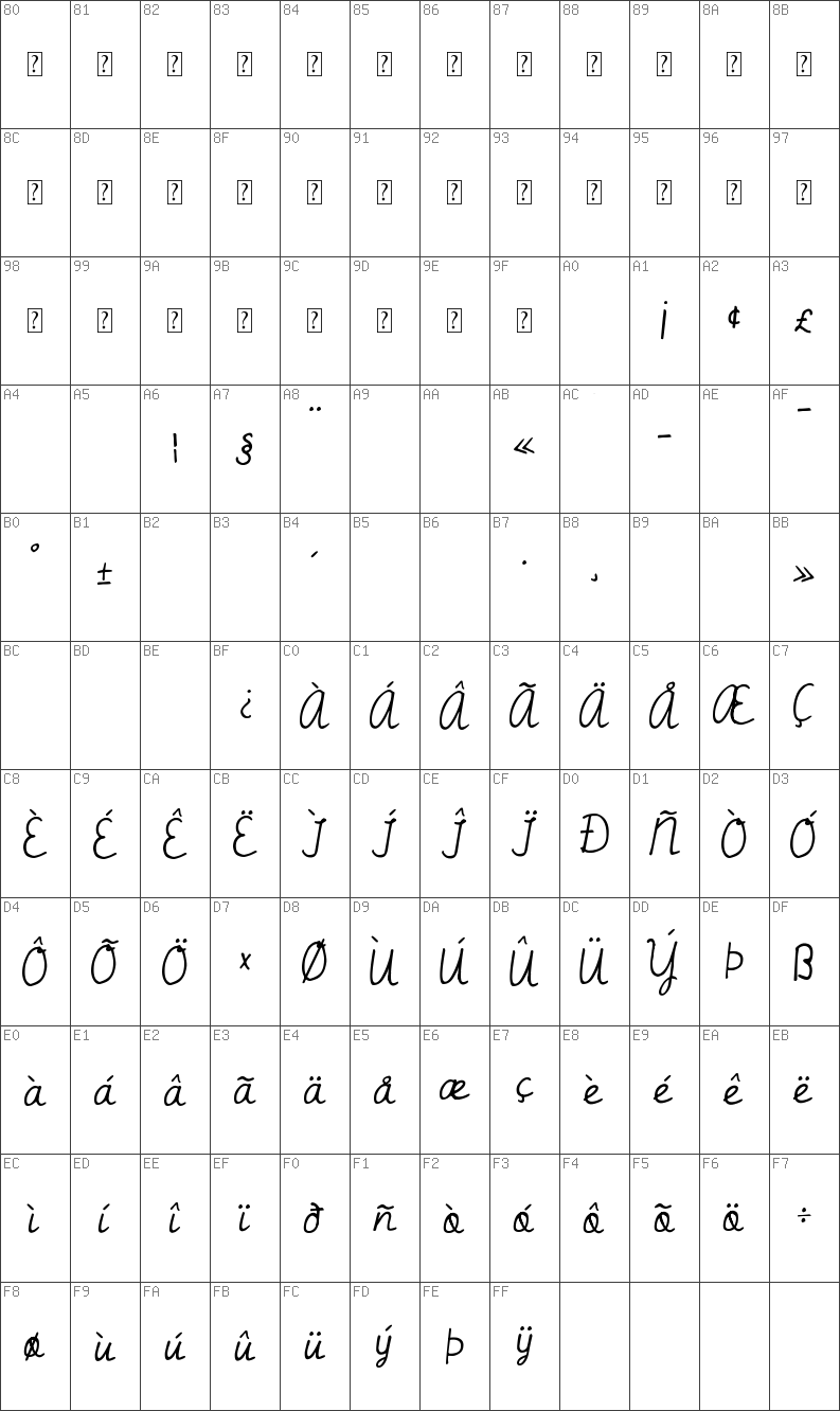 Char Unicode DJB Miss Jayne Aire Regular