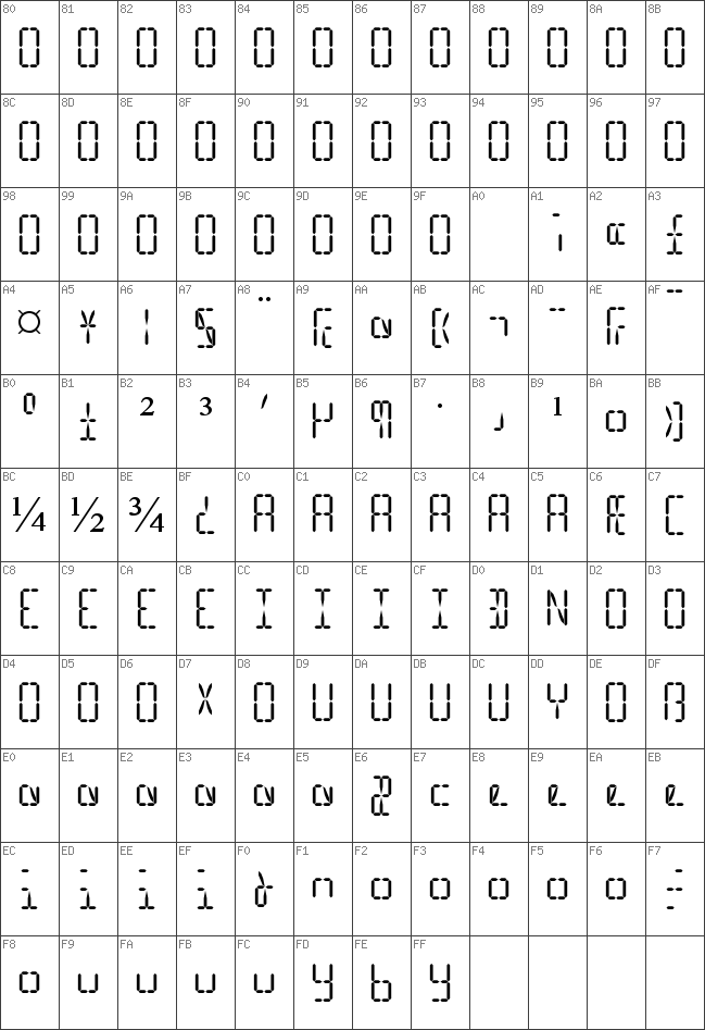 Download Led Simulator Regular Font Free Ledsimulator