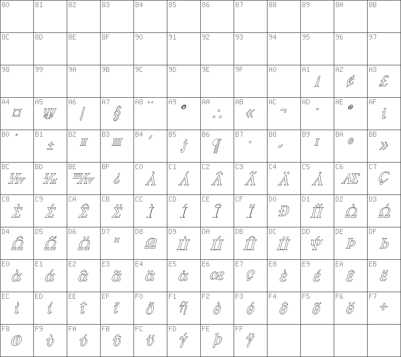 Char Unicode Achilles Outline Italic Outline Italic