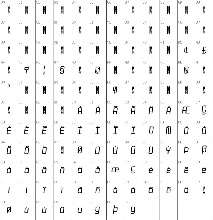 Char Unicode Quota Bold Italic Ext.
