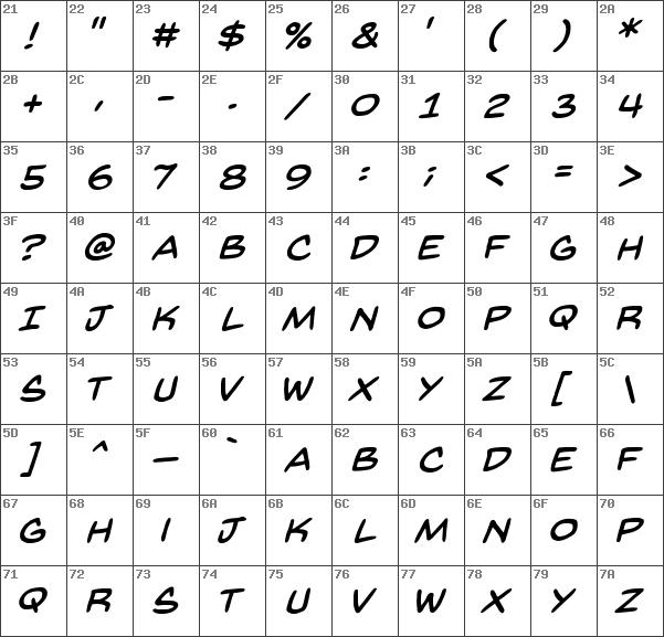 Download free Back Issues BB Italic font | dafontfree net