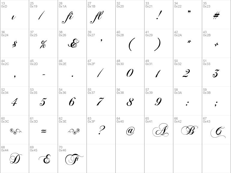 Chopin Script Regular