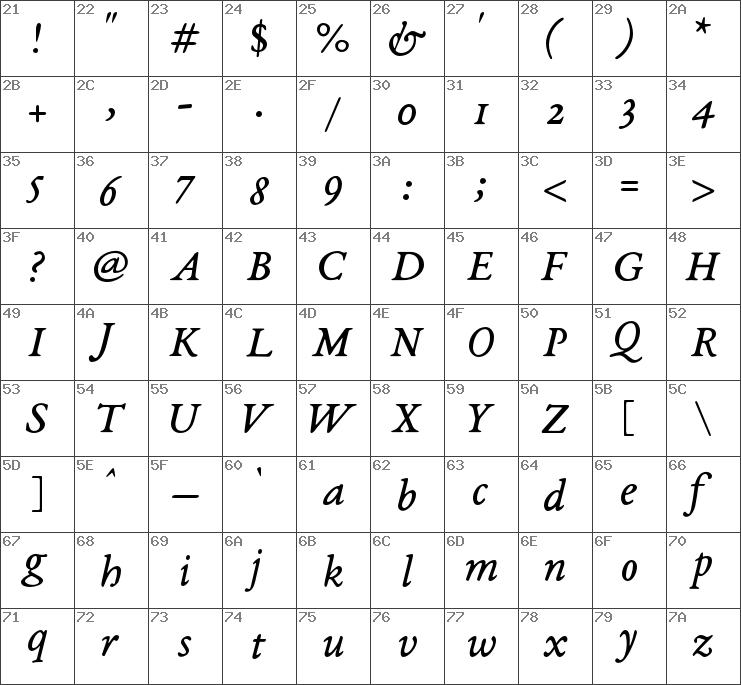 Download free EB Garamond 08 Italic font   dafontfree net