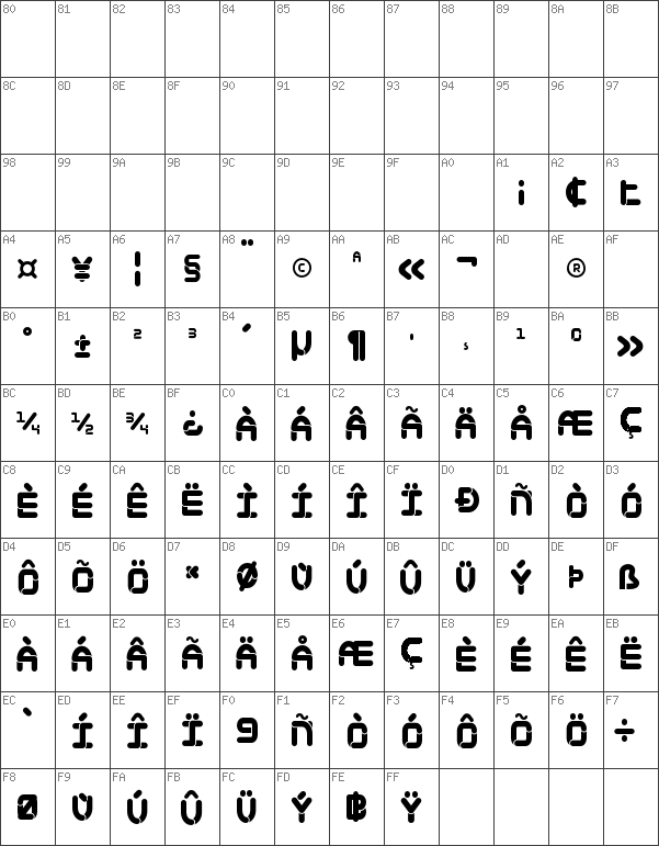 Char Unicode Mametosca 026 Regular