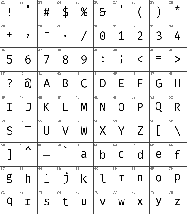 Download free Fira Mono Regular font | dafontfree net