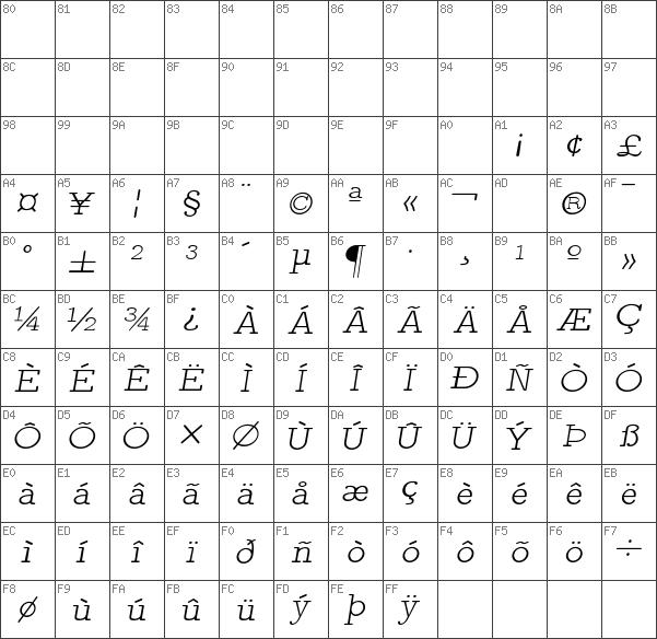 Download free Latin Modern Mono Prop Light 10 Oblique font