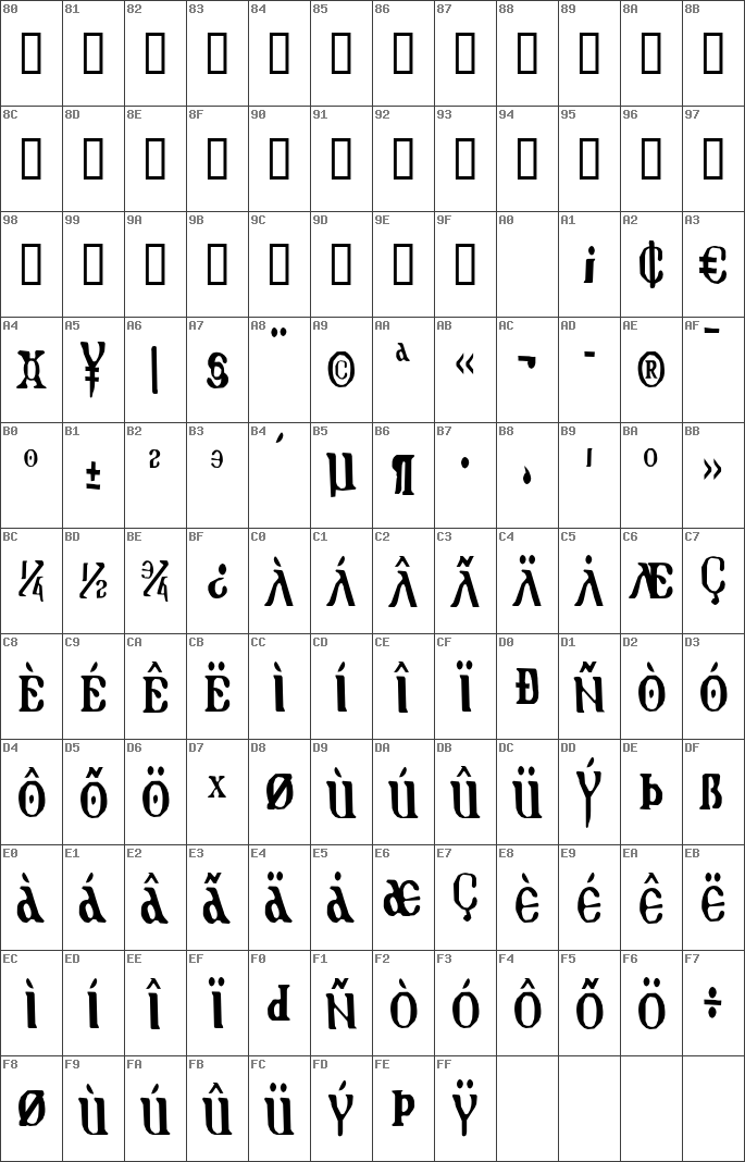 Char Unicode Holy Empire Condensed Condensed