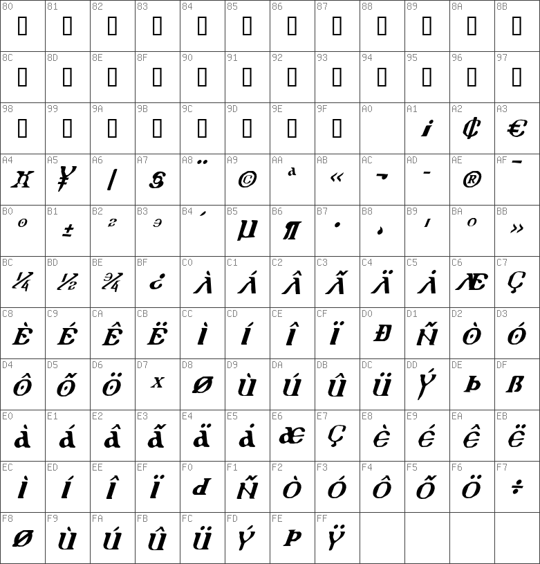 Char Unicode Holy Empire Italic Italic