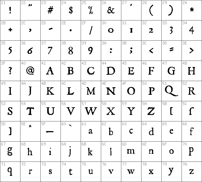 Download free Roman Antique Regular font | dafontfree net