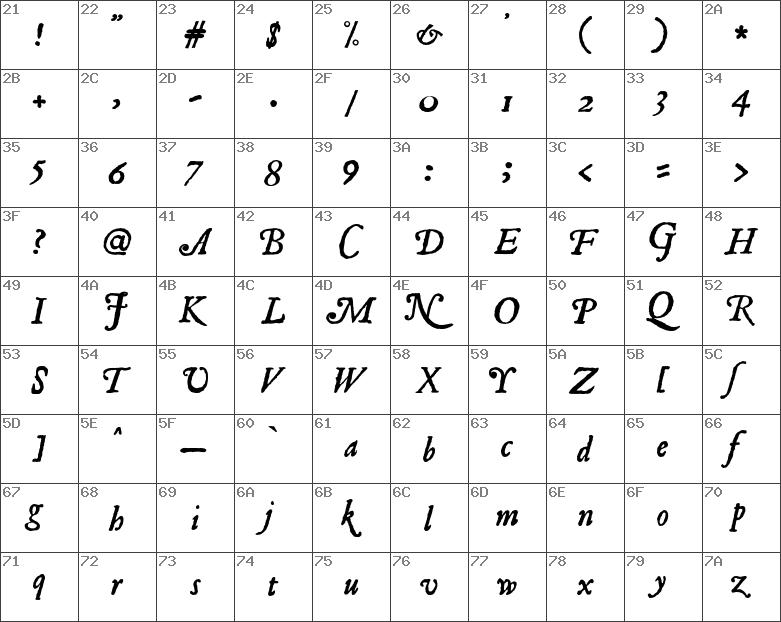 Download free Roman Antique Italic font | dafontfree net
