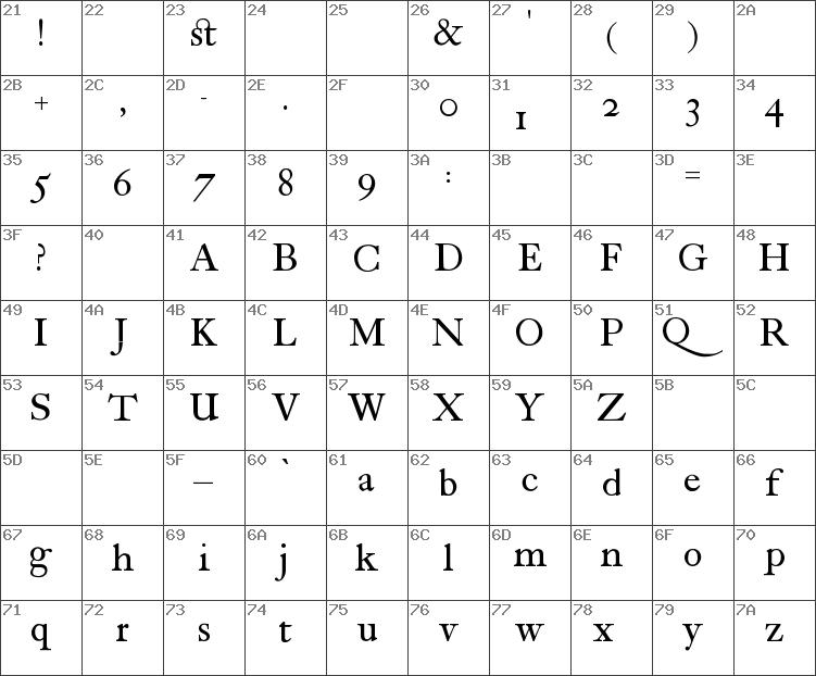 Download free antique roman Regular font | dafontfree net