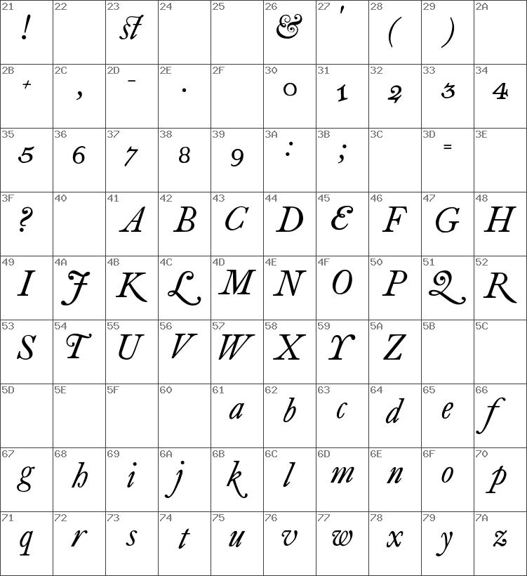 Download free antique roman Italic font | dafontfree net