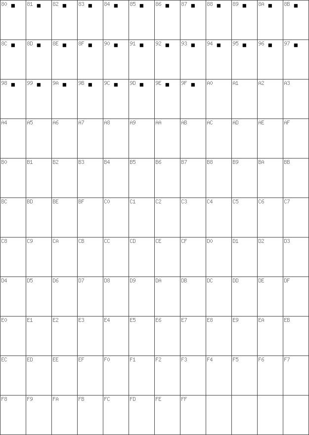 Download free D3 Littlebitmapism Katakana Regular font