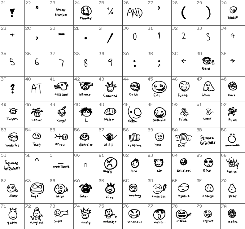 emoticone land