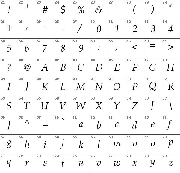 Download free Book Antiqua Bold Italic Regular font