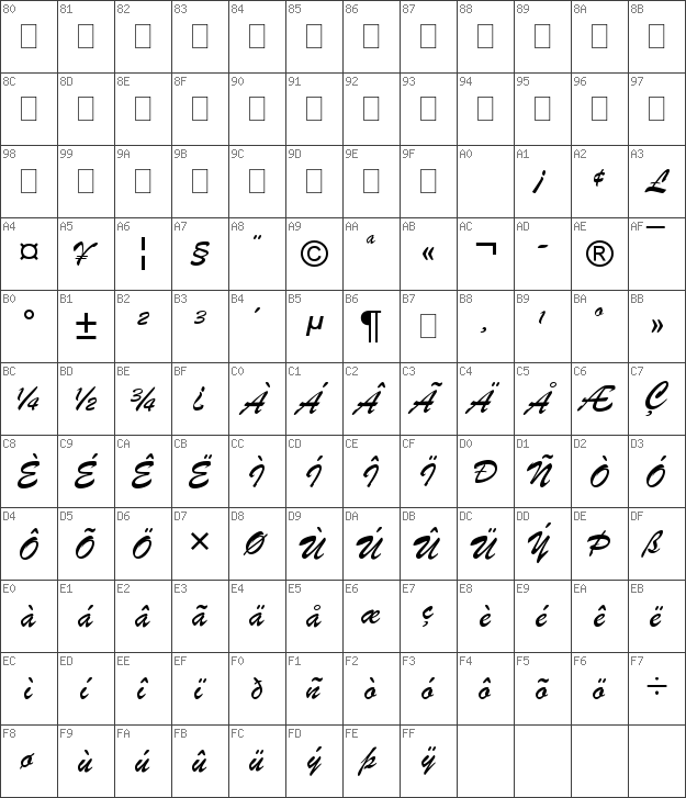 Char Unicode Brush Script MT Italic