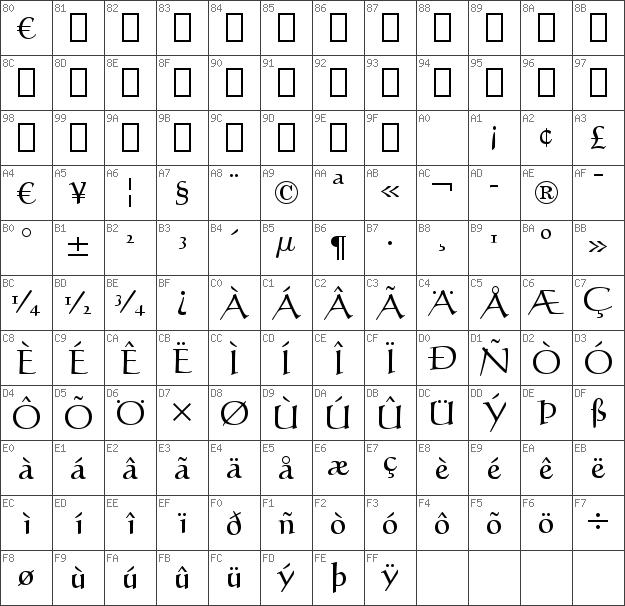 fuente calligraph421 bt normal