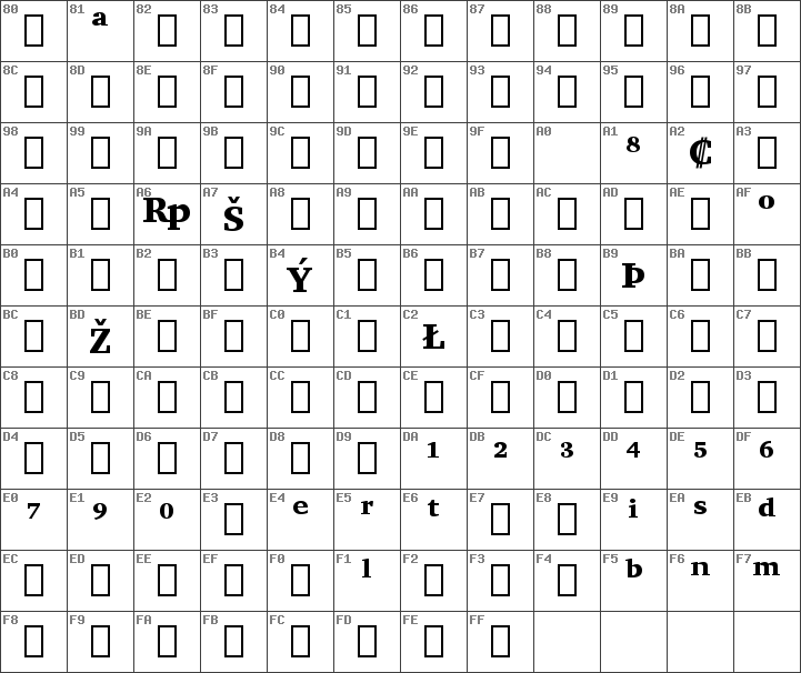 Download free Charter Ext BT Black Extension font