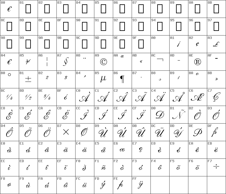 Char Unicode English111 Adagio BT Regular