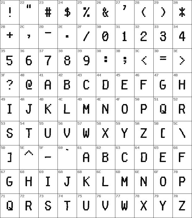 char map ascii fake receipt regular font - Fake Receipt