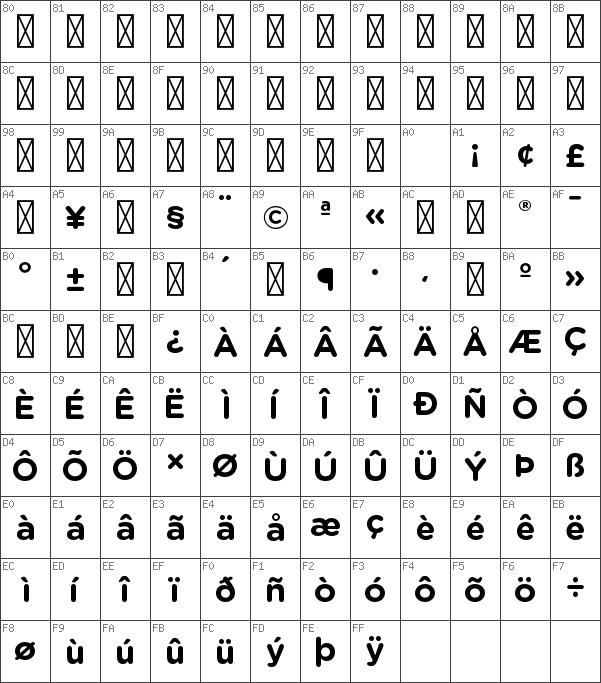 Download free Gotham Rounded Bold font | dafontfree net