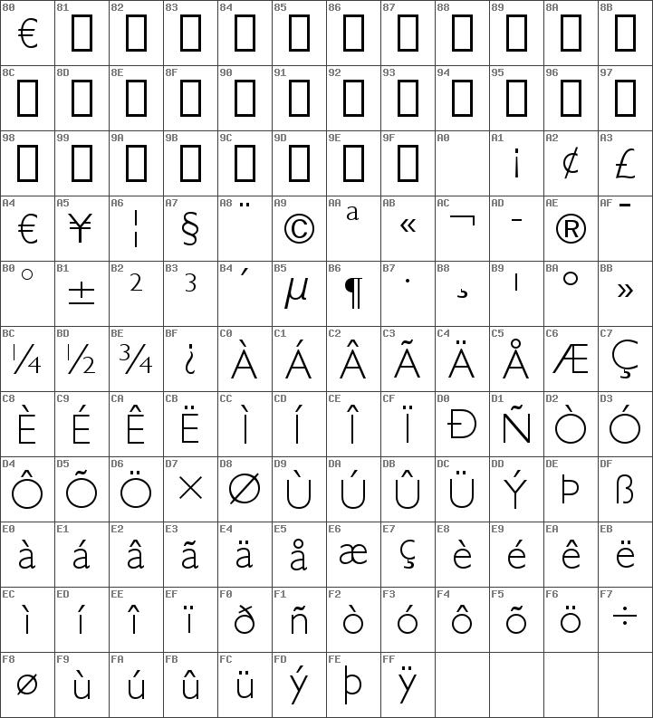 humanst521 lt bt font