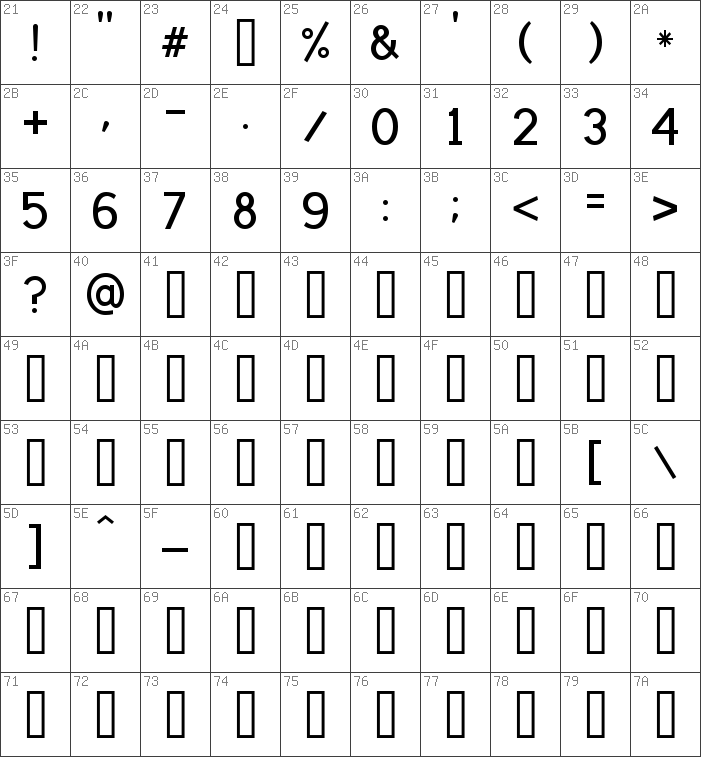 Uppercase characters