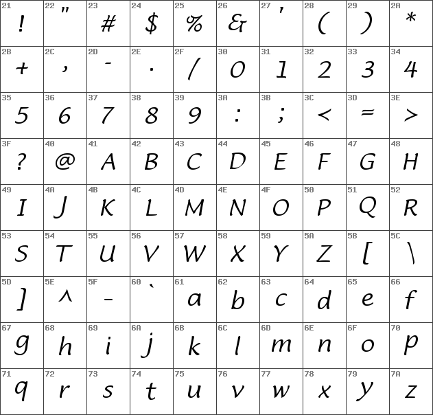 font-map-lucida-casual.png