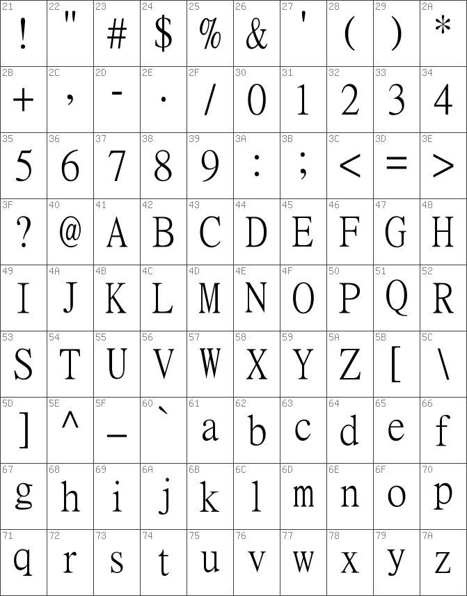 Download free MingLiU Regular font | dafontfree net