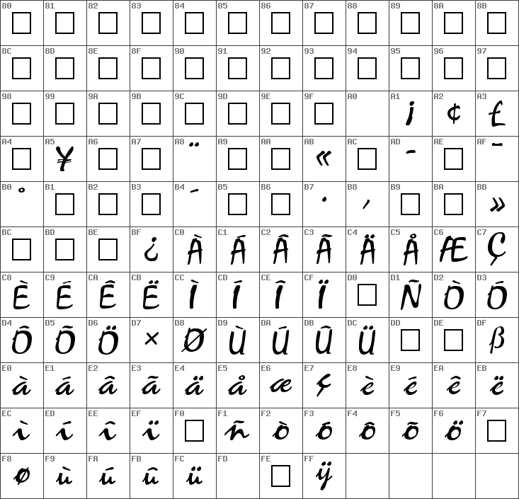 Char Unicode Mistral Regular
