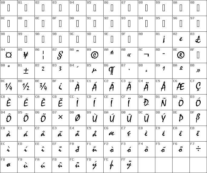 Char Unicode MistralJoiD Regular