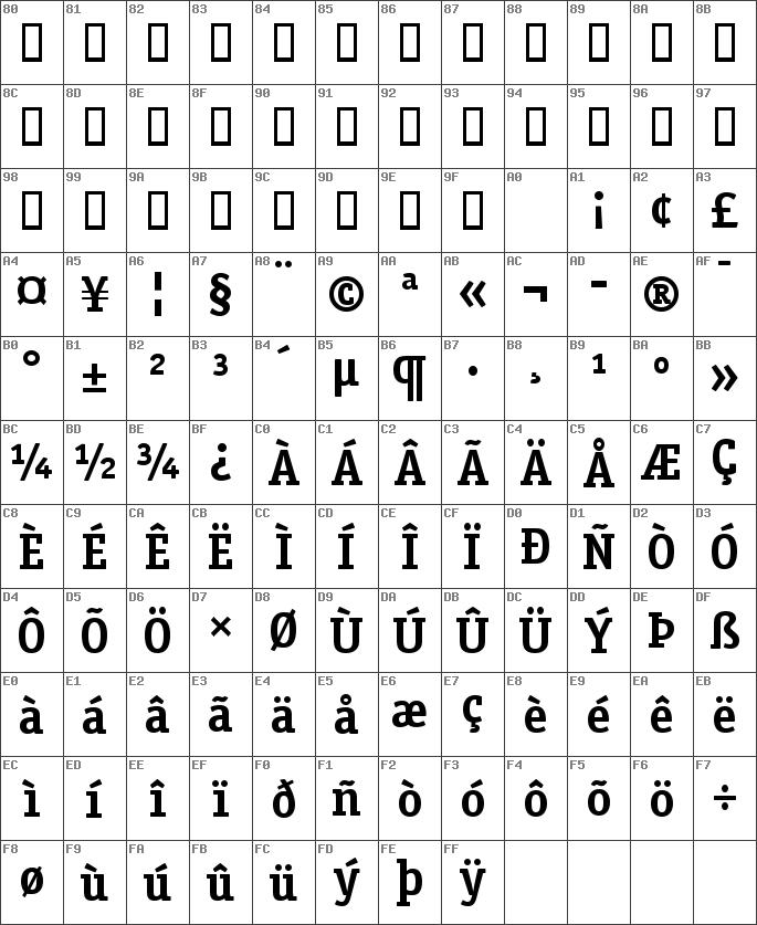 Itc officina serif bold italic 001. 000 fonts free download.