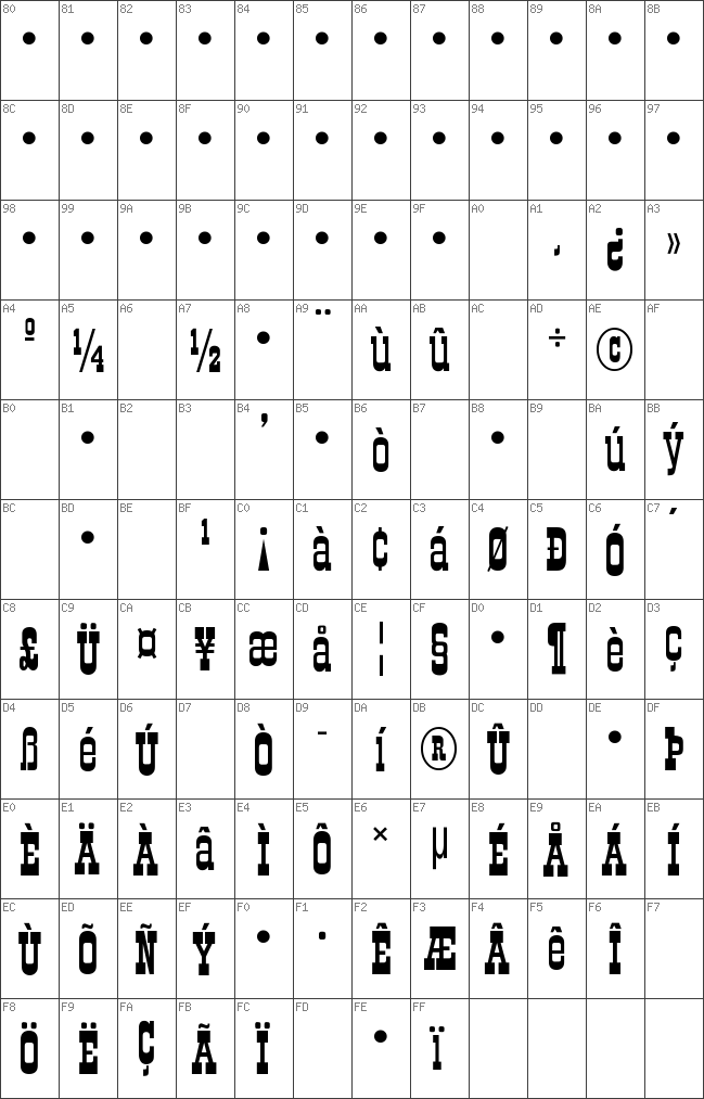 Char Unicode Old-Town-Normal Regular