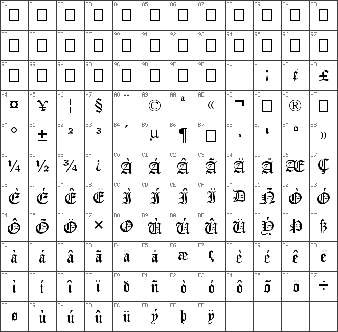 Char Unicode Old English Text MT Regular