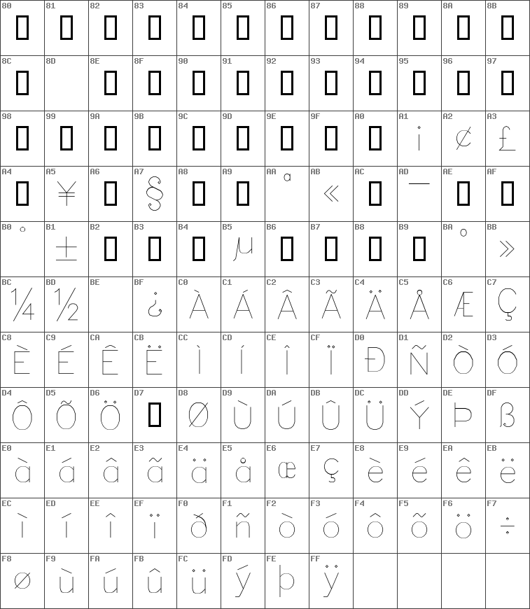 Download free RomanS Regular font | dafontfree net