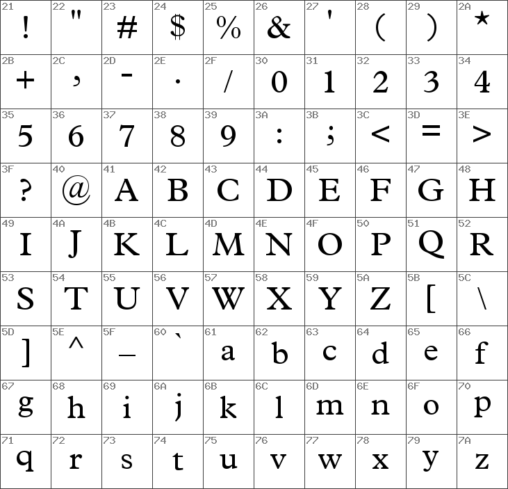 Download free Terminus SSi Regular font | dafontfree net
