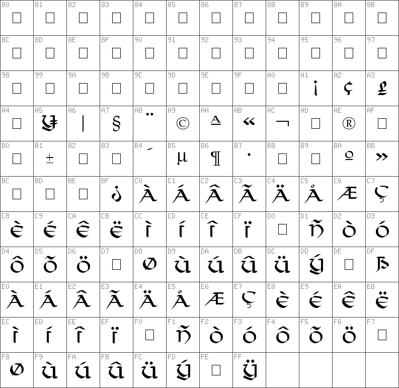 Char Unicode Viking Regular